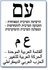 הרשימה הערבית המאוחדת