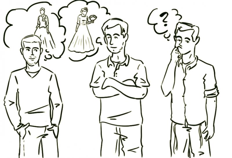 3 בחורים עומדים זה לצד זה. שניים מדמיינים כל אחד כלה משלו, והשלישי מדמיין סימן שאלה